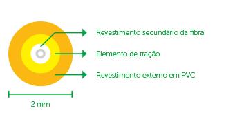 Extensão Óptica SC/UPC SM - 2.0mm 3MT - XFE 1 Intelbras  - Eletroinfocia