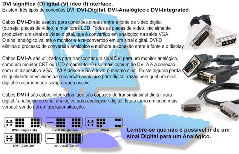 Mini Cabo p/ Mac DisplayPort x DVI Femea W135.002