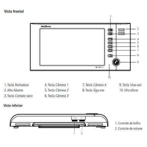 Módulo Interno IV 7000 HF Preto Intelbras  - Eletroinfocia