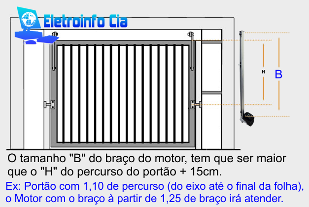 Motor Basculante 1/3 BV Taurus Fast Maxi 8S 1,4m RCG  - Eletroinfocia