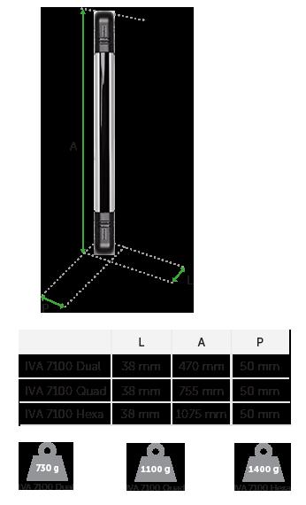 Sensor Ativo IVA 7100 Dual Intelbras  - Eletroinfocia