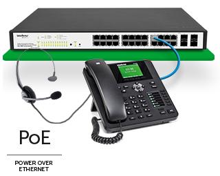 Telefone Ip - Tip 435G Intelbras  - Eletroinfocia