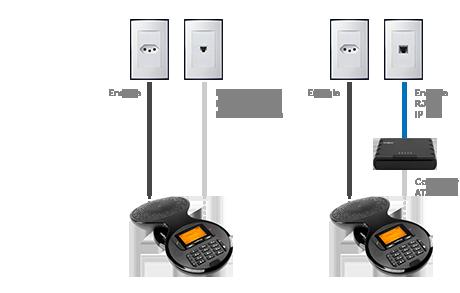 Telefone Sem Fio Ts 9160 Audioconferência Intelbras  - Eletroinfocia