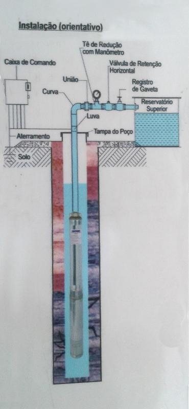 "Bomba Submersa para Poço 4"" - 1 CV - 4SPFT 2/8 - FERRARI - 220V - TRIFÁSICO"