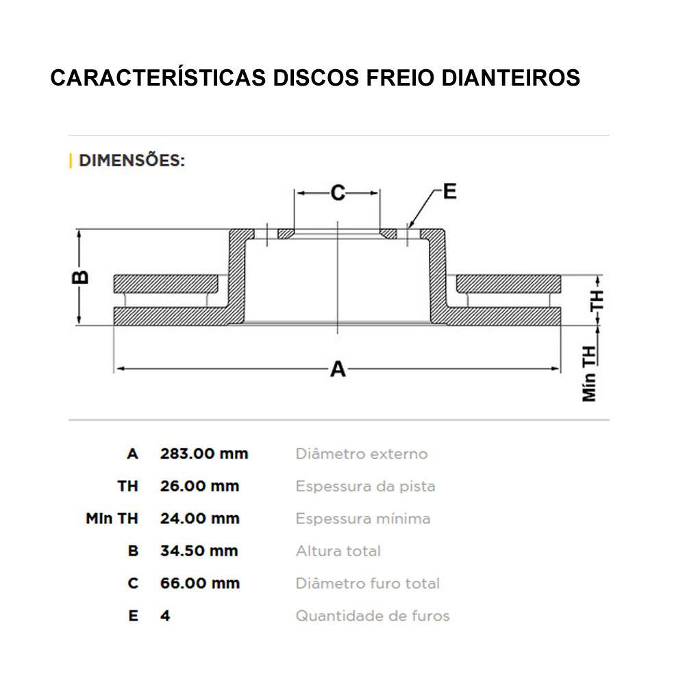 Disco + Pastilha Diant + Pastilha Traseira C4 Lounge 2.0