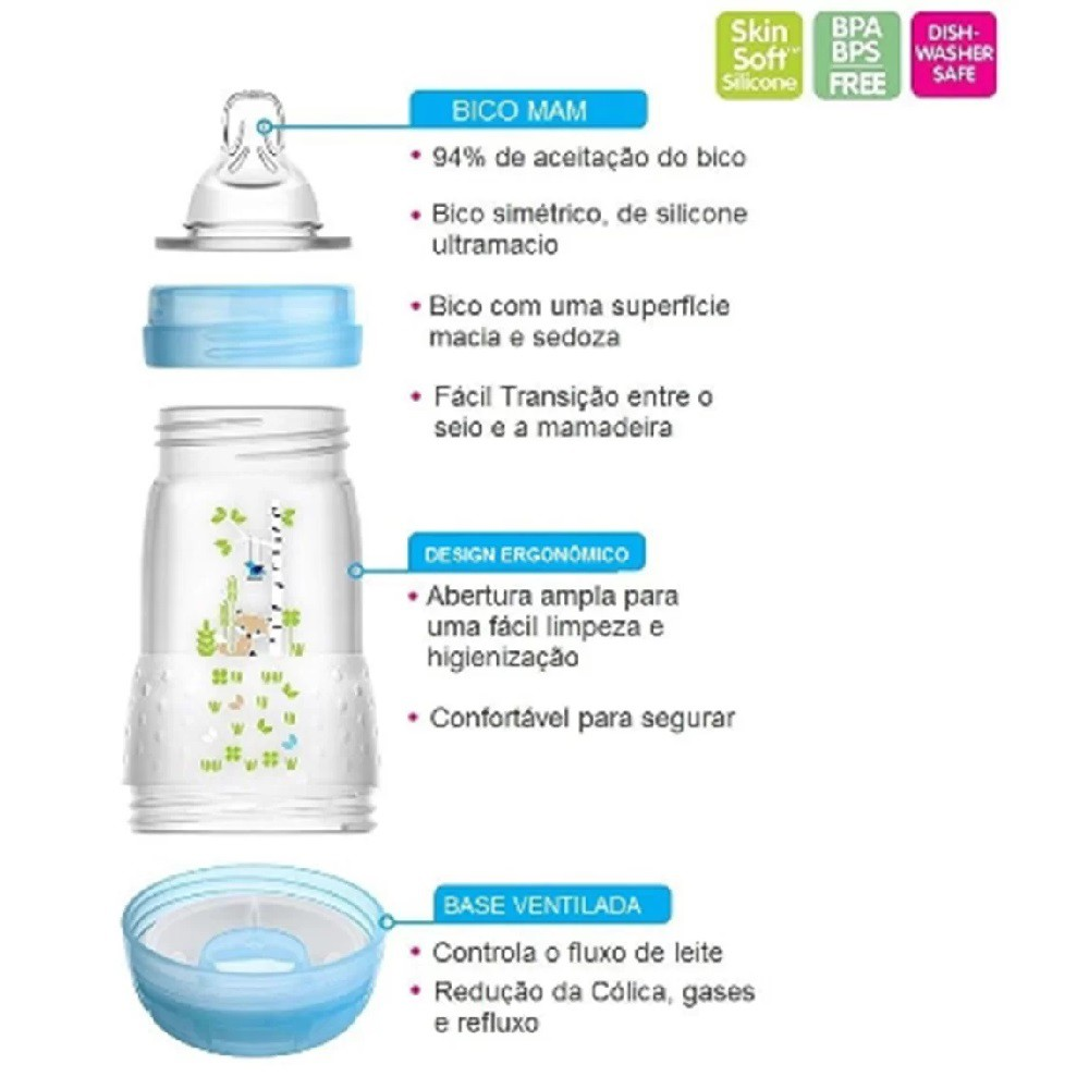 MAMADEIRA MAM FIRST BOTTLE 260 ML ROSA  - Ruth Fraldas
