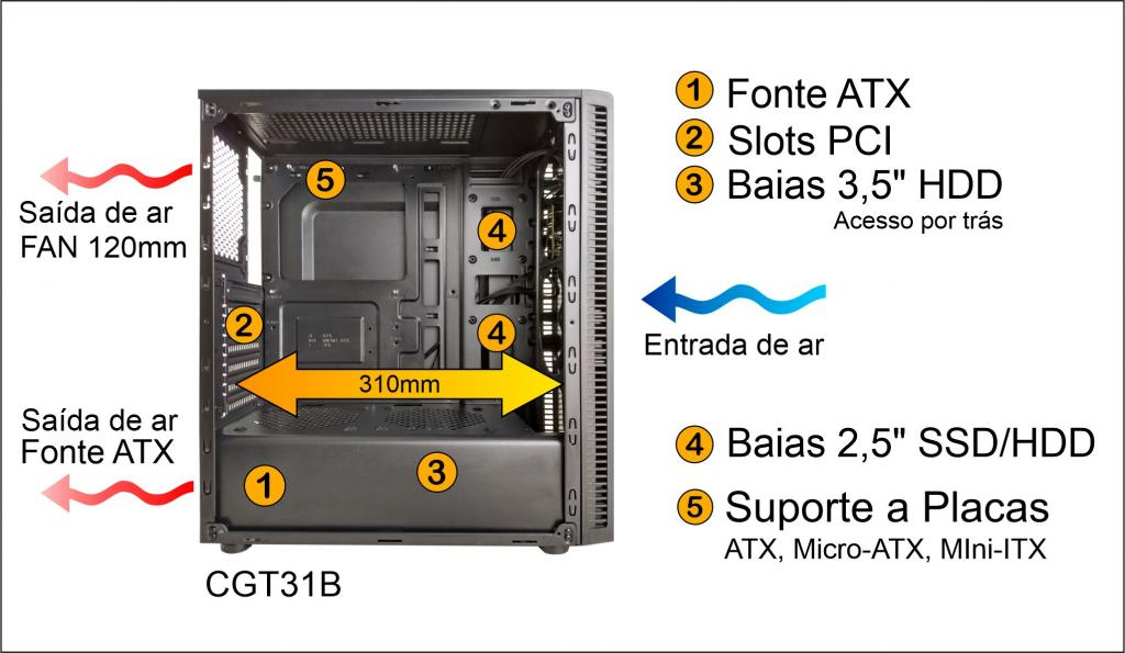 Gabinete Gamer Pixxo, 4 Baias, Sem Fan e Fonte, Preto - CGT31B