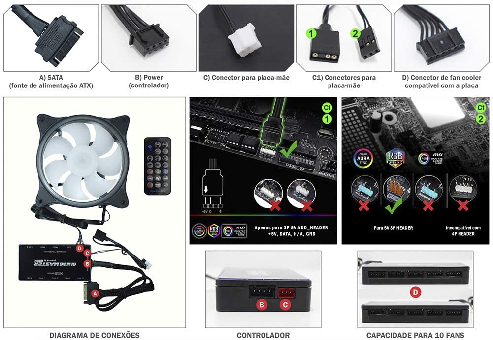 Kit Cooler ARGB Gaming Master AKAAD1, 3 fans, 120mm
