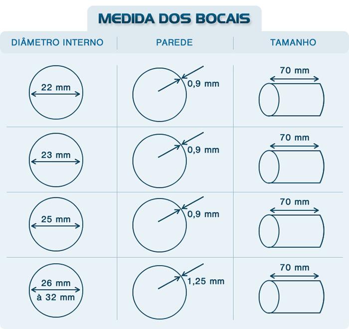Bocal Descartável Espirometria Descartável  (Cx c/ 100 unds.) -  Bionet