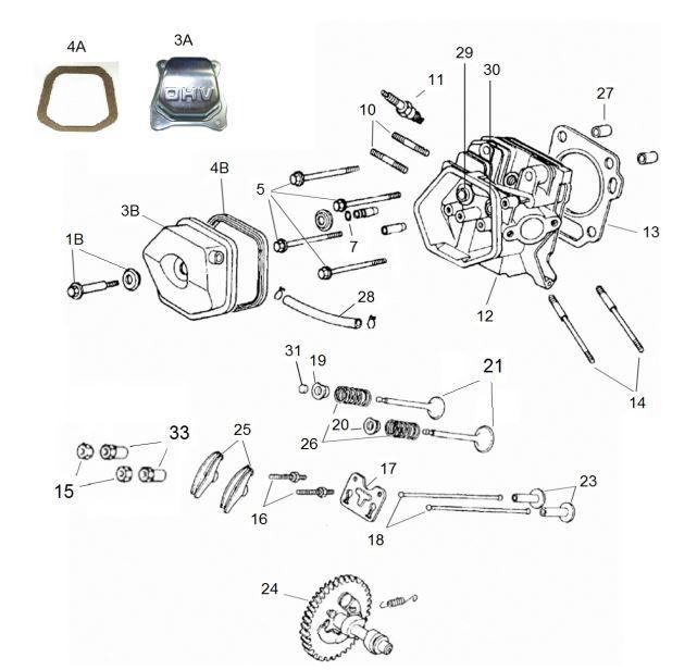 Peças para Motor Gasolina B4T- 7.0 BRANCO