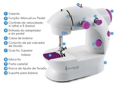 Máquina de Costura Compacta  + Kit Costura 209pçs GRÁTIS SM-500