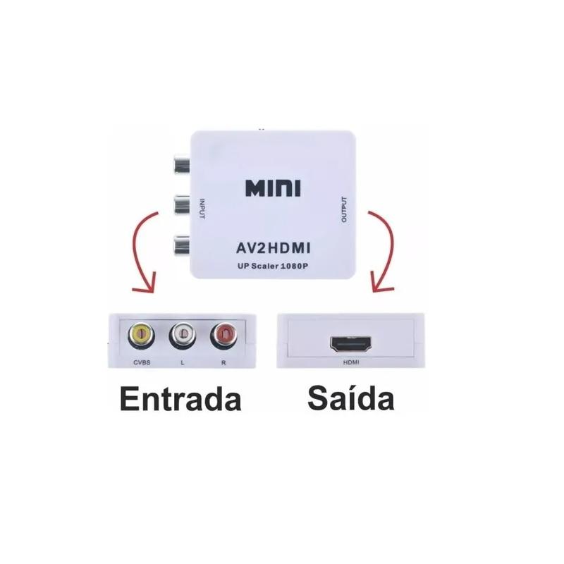 CONVERSOR MINI HD VIDEO 1080P x RCA AV2HDMI  - TELLNET