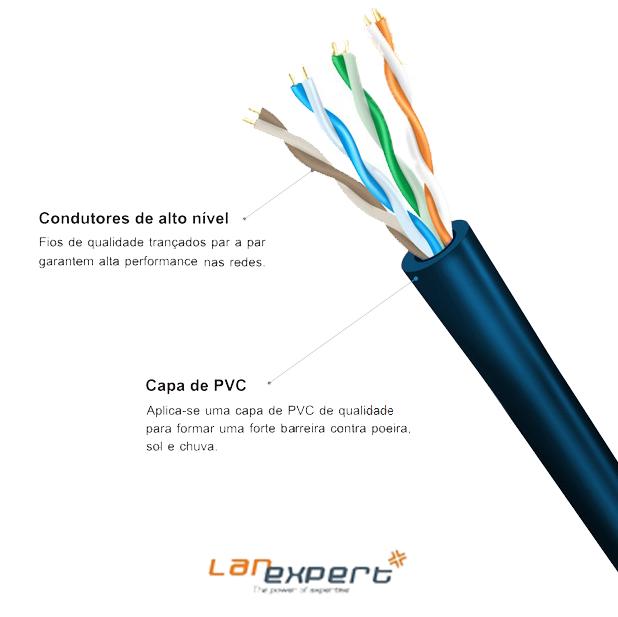 Cabo Lan Expert Turbo Link Cat5e UTP CMX 4 Pares Azul - C5ETB-BL