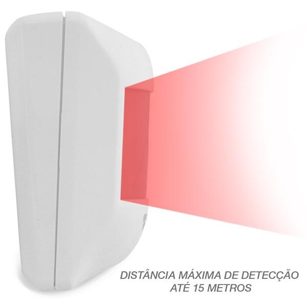 Sensor de Presença Infravermelho Passivo sem Fio ECP Visory RF Saw