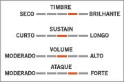 Jogo de Peles TOM e Surdo de Bateria Remo Encore Pinstripe Hidraulica KIT Fusion - 10 - 12 - 14