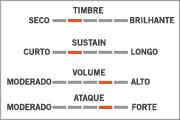 Pele Hidráulica de Bumbo de Bateria de 18´ Remo Encore Pinstripe - EN-1318-PS - (10609)