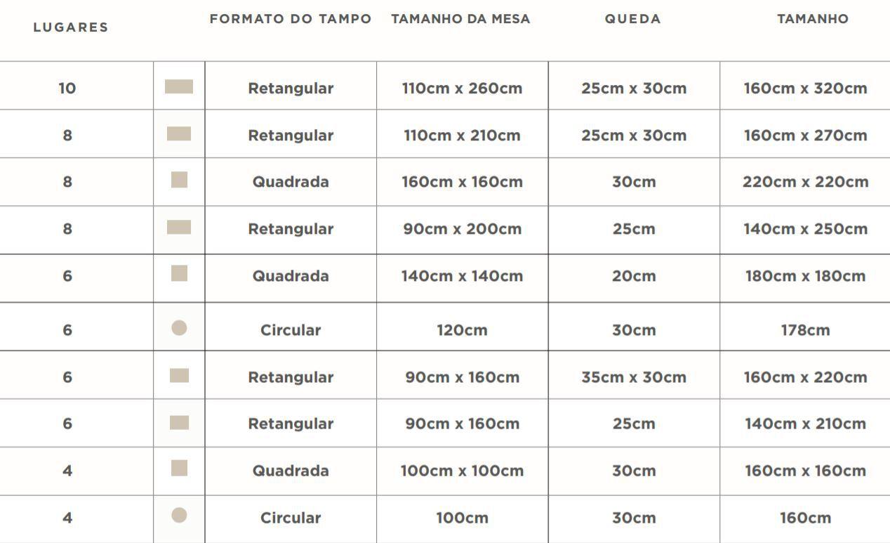 Kit 2 Toalhas de Mesa Redonda Tropical Sempre Limpa 6 Lugares Karsten