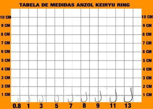 Anzol Pinnacle Keiryu Ring - KH-10078 - Cartela com 50 unidades  - MGPesca