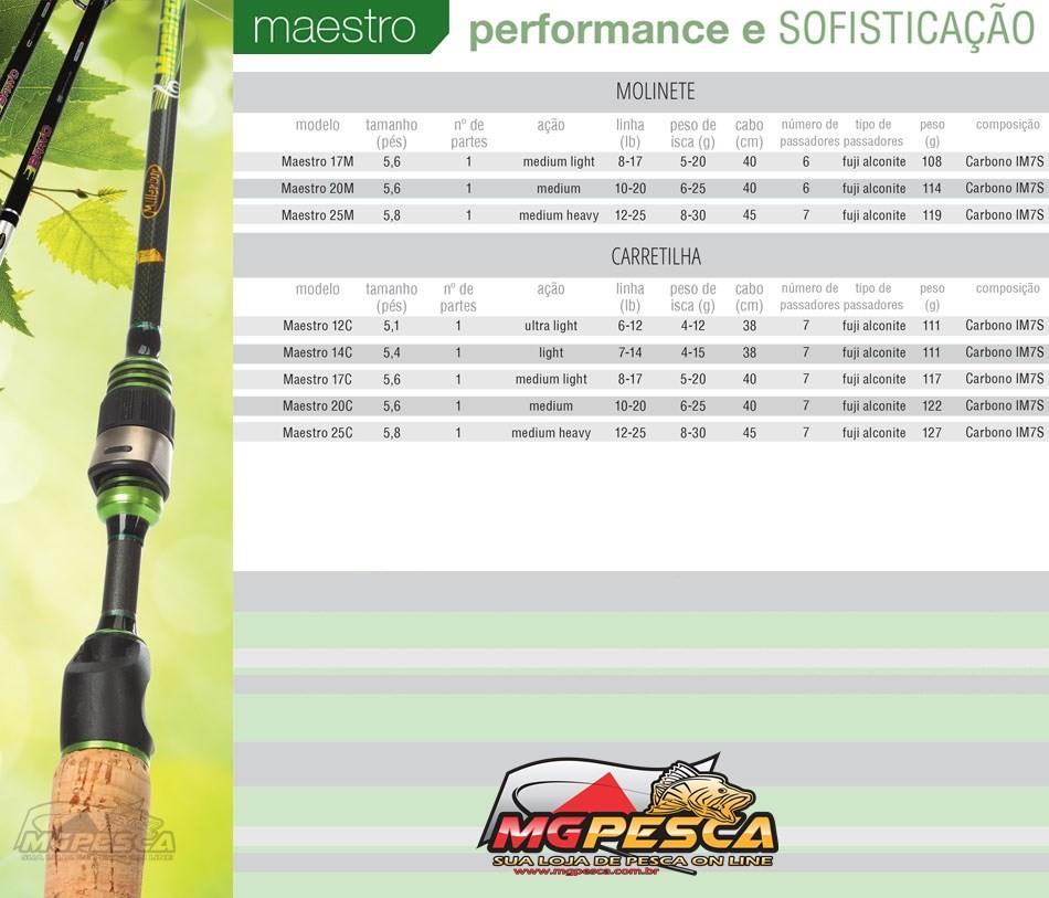 Vara para carretilha Pesca Brasil Millenium New Maestro 25C 5