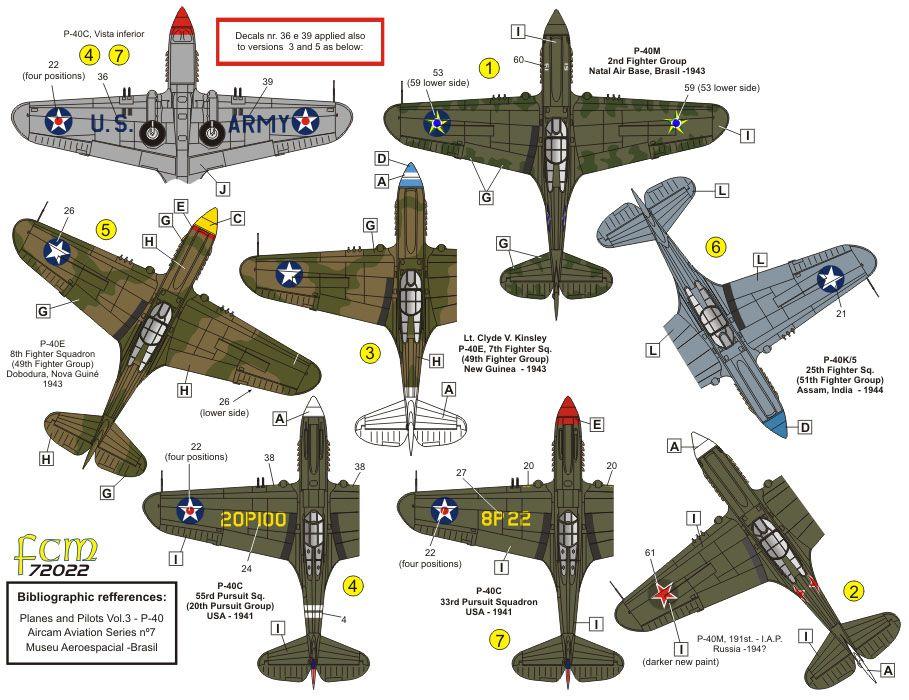 Decalque P-40C, E, K e M FAB 1/72 - FCM 72022  - BLIMPS COMÉRCIO ELETRÔNICO