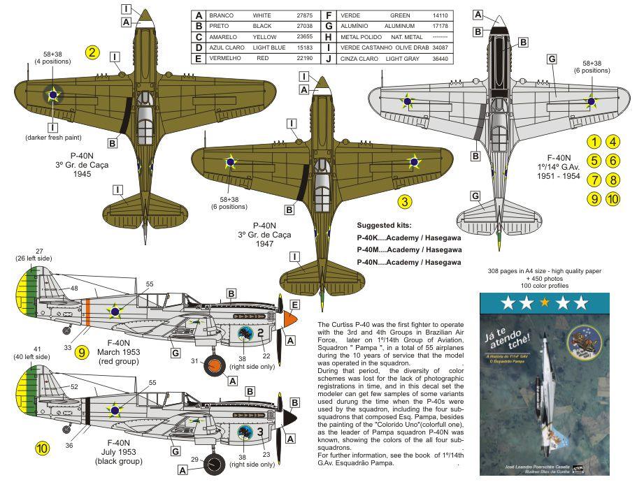 Decalque P-40K, M e N FAB 1/72 - FCM 72023  - BLIMPS COMÉRCIO ELETRÔNICO
