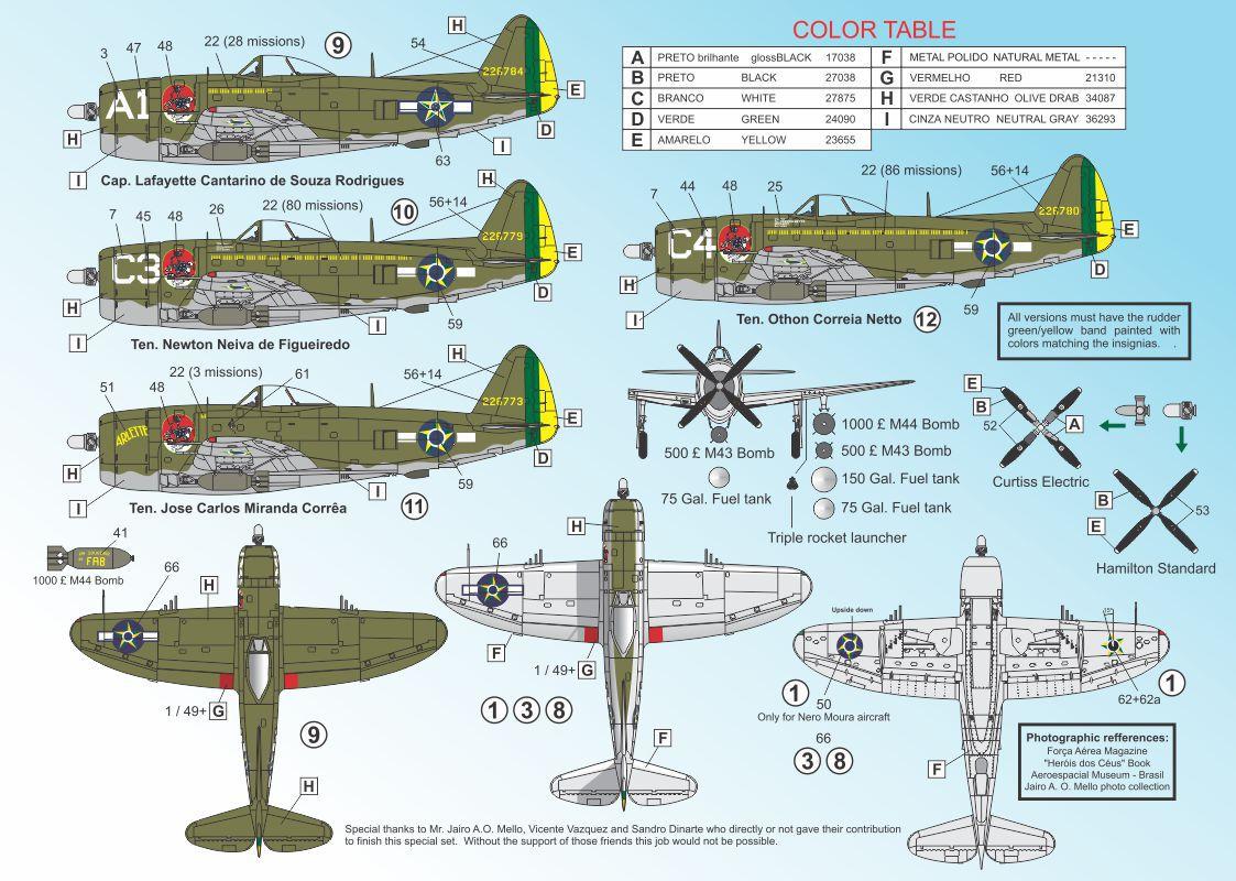 Decalque Republic P-47D FAB 1/72 - FCM 72020  - BLIMPS COMÉRCIO ELETRÔNICO