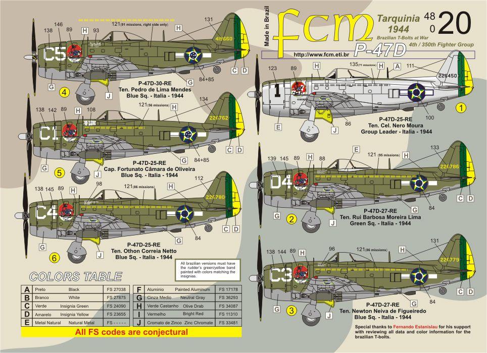 Republic P-47D Thunderbolt FAB - 1/48 - HTC 48003  - BLIMPS COMÉRCIO ELETRÔNICO