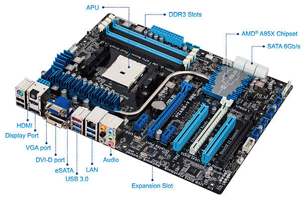 Placa Mãe Asus F2A85 -V PRO A4/A6/A8/A10/FM2 Aud/Lan  - ShopNoroeste.com.br