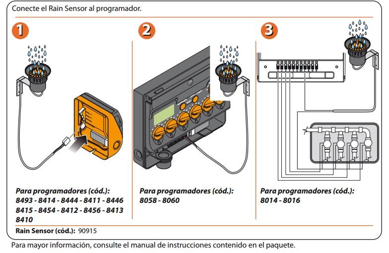 Sensor de Chuva 90915 PC