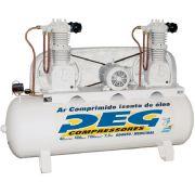 Compressor BPID-40/415 - 40pcm
