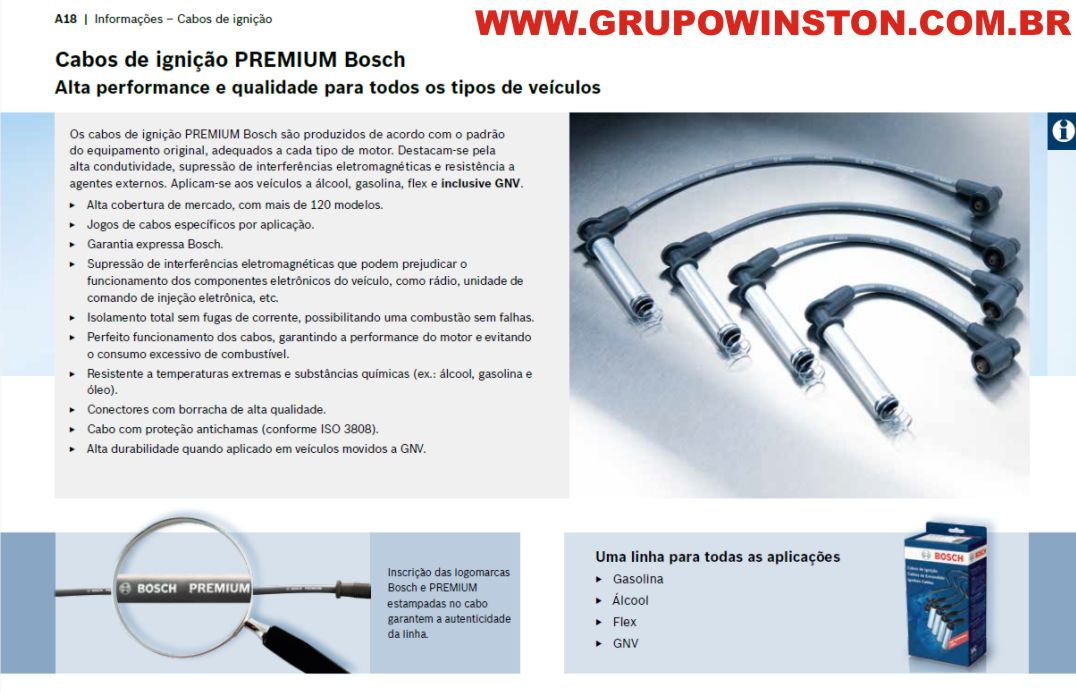 Cabos Bosch Ford Zetec Rocam 8v 1.6 Fiesta Ka F00099C142 consulte aplicação
