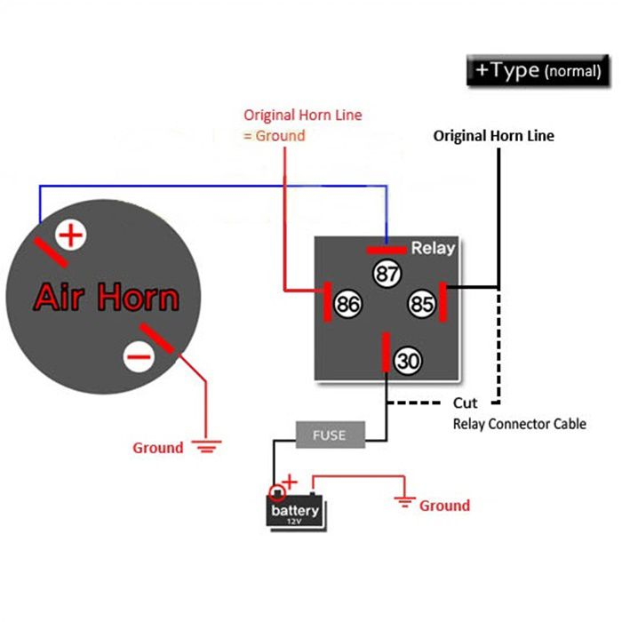 Buzina a Ar Compacta com Compressor  - Race Custom