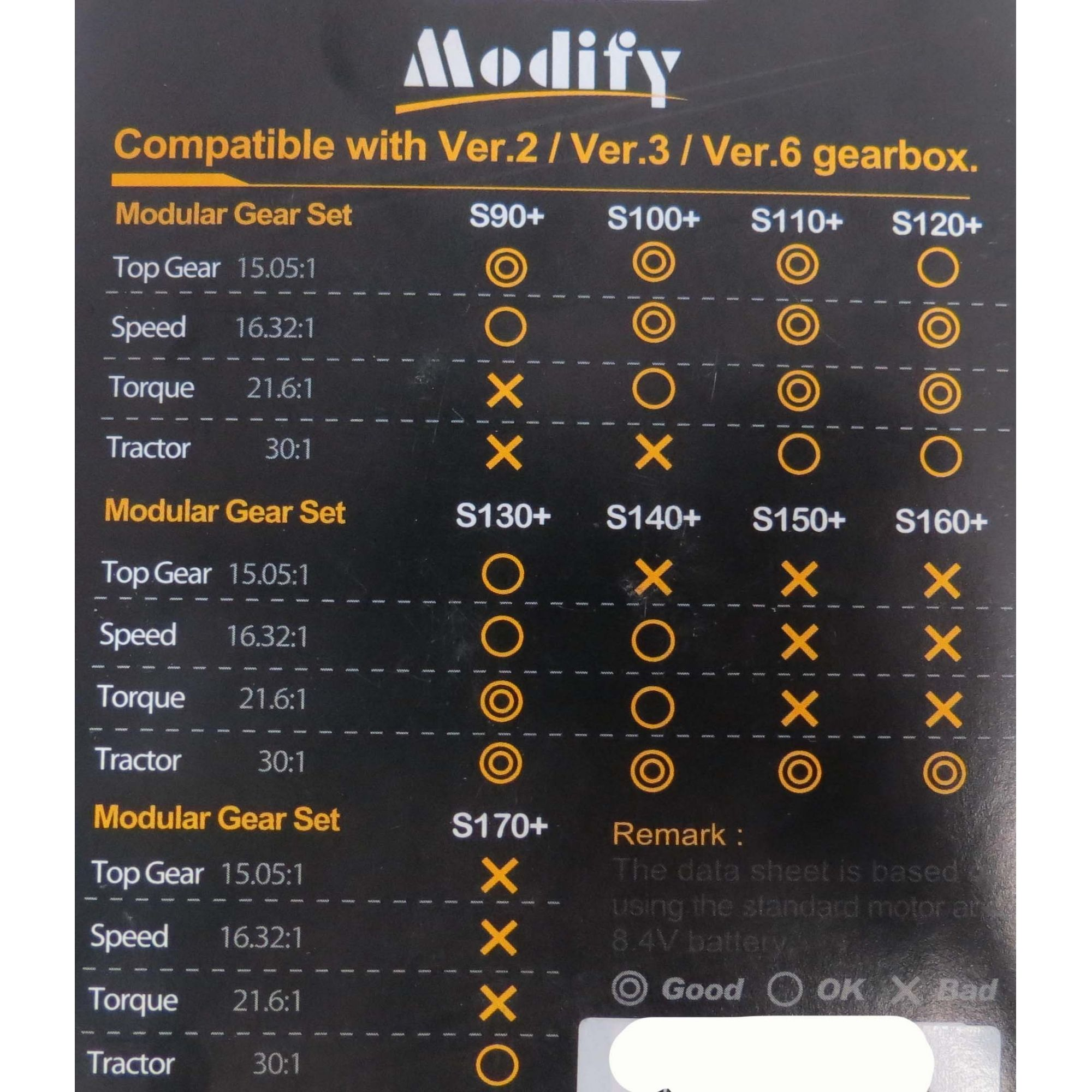 Kit de engrenagens em metal Torque 22.2:1 (V2 / V3 / V6 - Modify  - MAB AIRSOFT