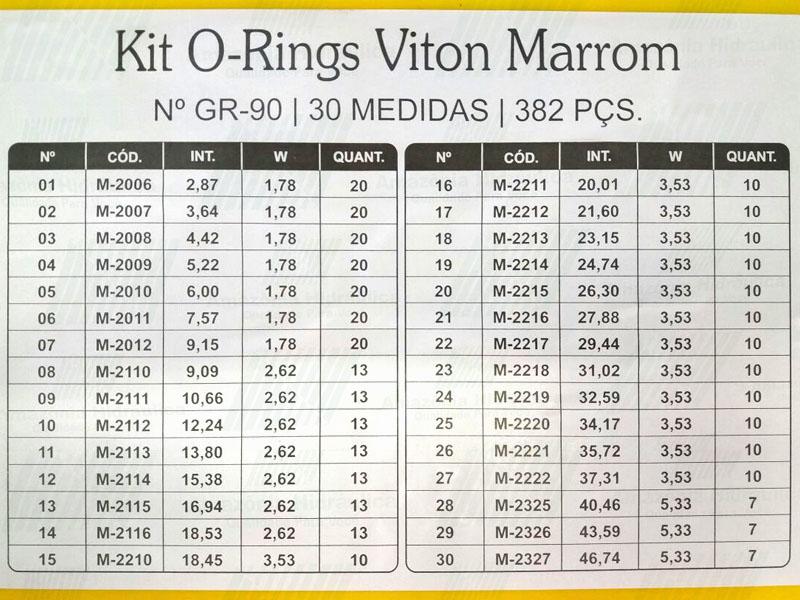 KIT O-RING VITON VEDAÇÃO GR-90 30 MEDIDAS 382 PEÇAS