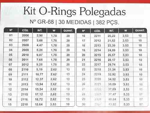 KIT O-RING POLEGADA VEDAÇÃO GR-68 30 MEDIDAS 382 PEÇAS  - Rei da Borracha