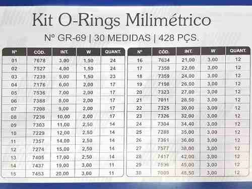KIT O-RING MILIMÉTRICO VEDAÇÃO GR-69 30 MEDIDAS 428 PEÇAS