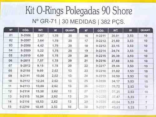 KIT O-RING POLEGADA VEDAÇÃO GR-71 30 MEDIDAS 382 PEÇAS  - Rei da Borracha