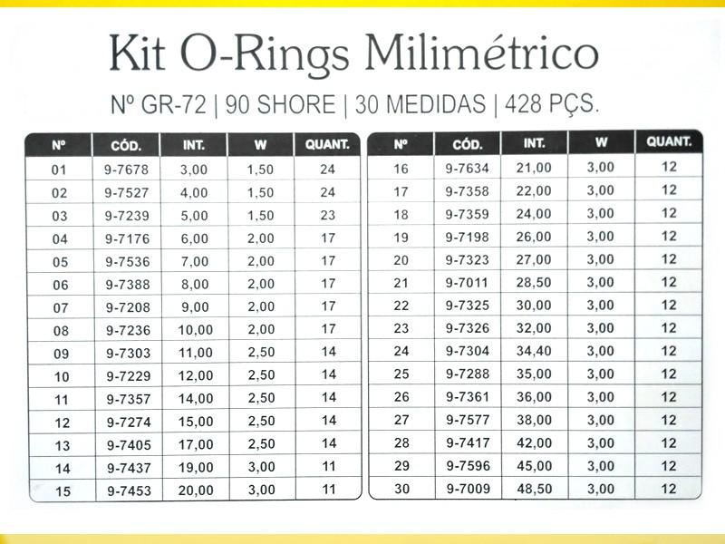 KIT O-RING MILIMETROS VEDAÇÃO GR-72 30 MEDIDAS 428 PEÇAS  - Rei da Borracha