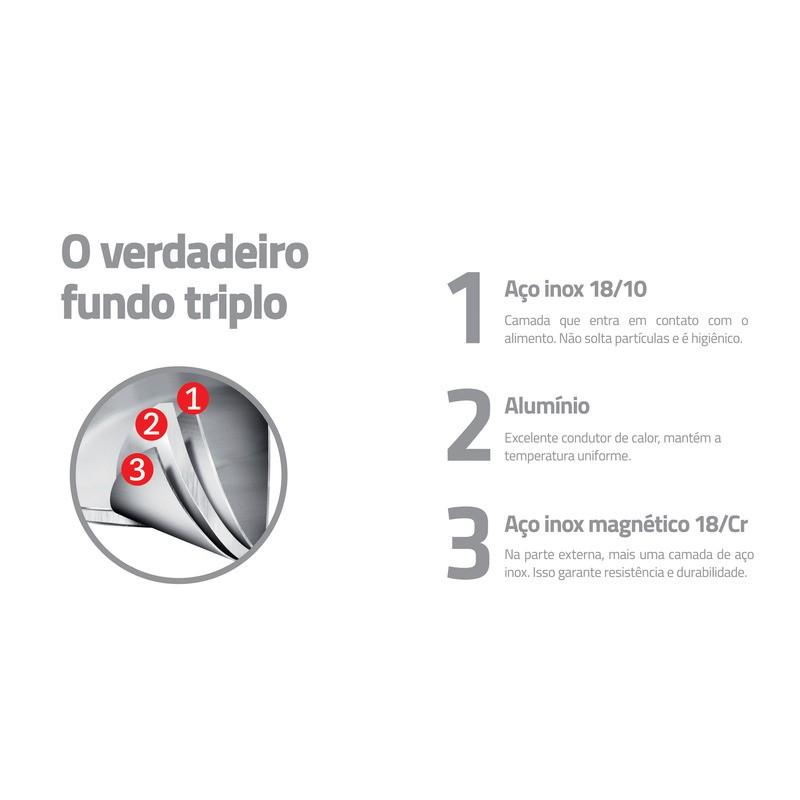 Frigideira Tramontina Fundo Triplo Revestimento Cerâmico Rasa 30cm 62635304