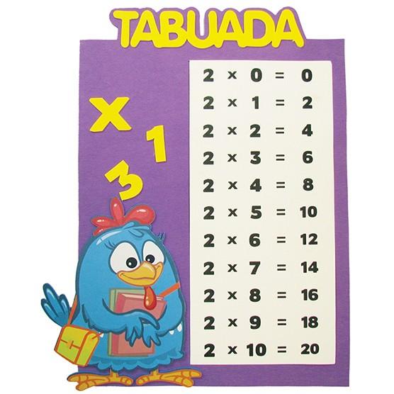 GALINHA PINTADINHA TABUADA COM 10 UNIDADES   41,5X50CM  -