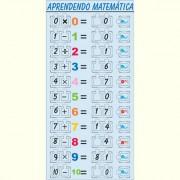 QUADRO APRENDENDO MATEMÁTICA