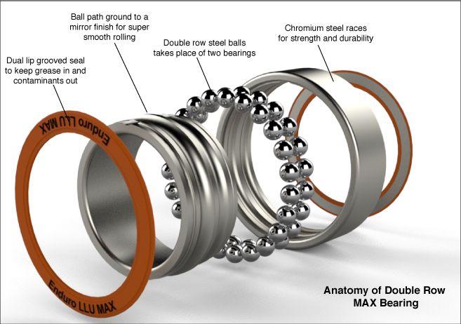 Rolamento Enduro 6001 LLU MAX 12x28x8mm Para Rodas Cubos e Partes Bicicleta