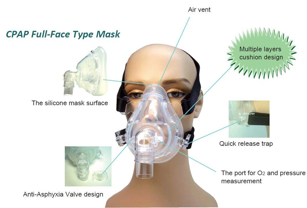 Máscara facial oronasal ACARE