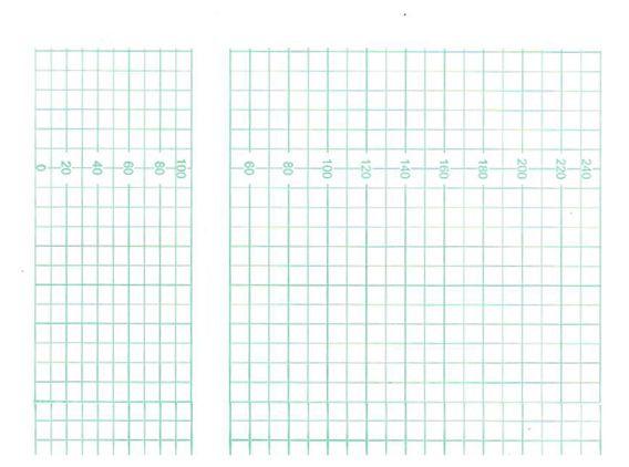 Papel para cardiotocografo Bionet fetalcare com 5 unidades