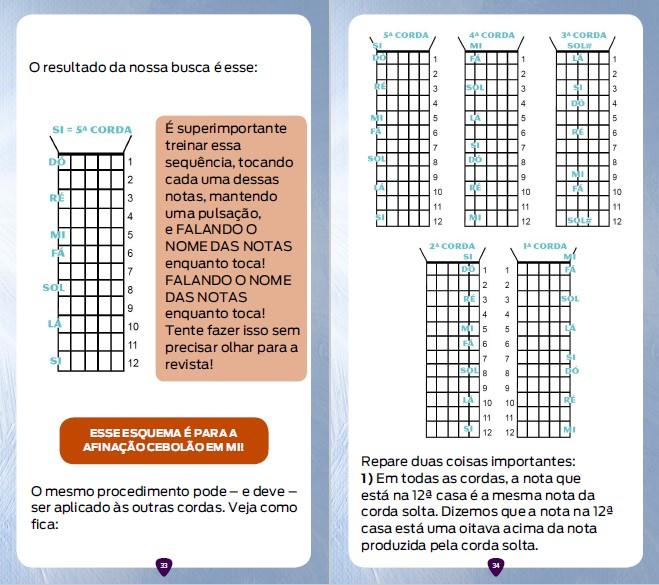 Coleção Toque Fácil Ed. 02 - SIMBOLOGIA MUSICAL *PRODUTO DIGITAL (PDF)