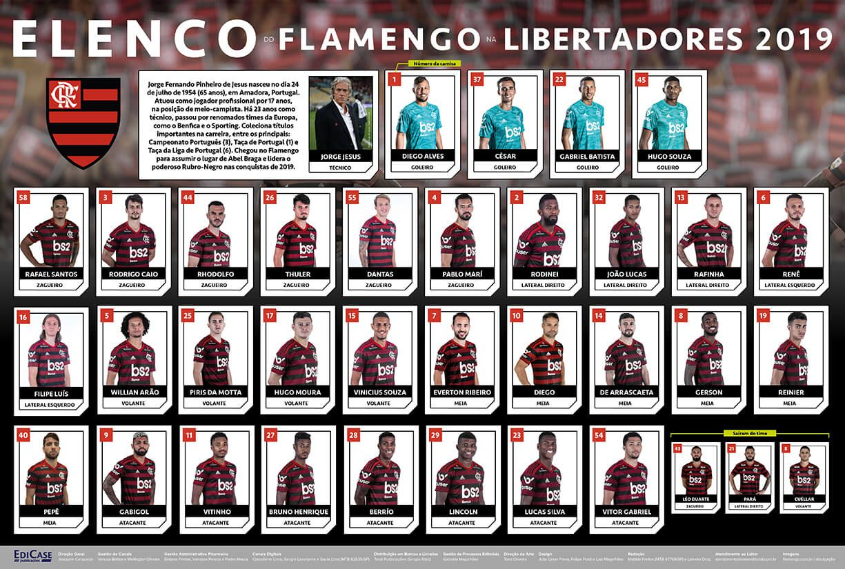 Pôster Campeão Brasileiro 2019 Ed. 01 - Flamengo  - EdiCase Publicações