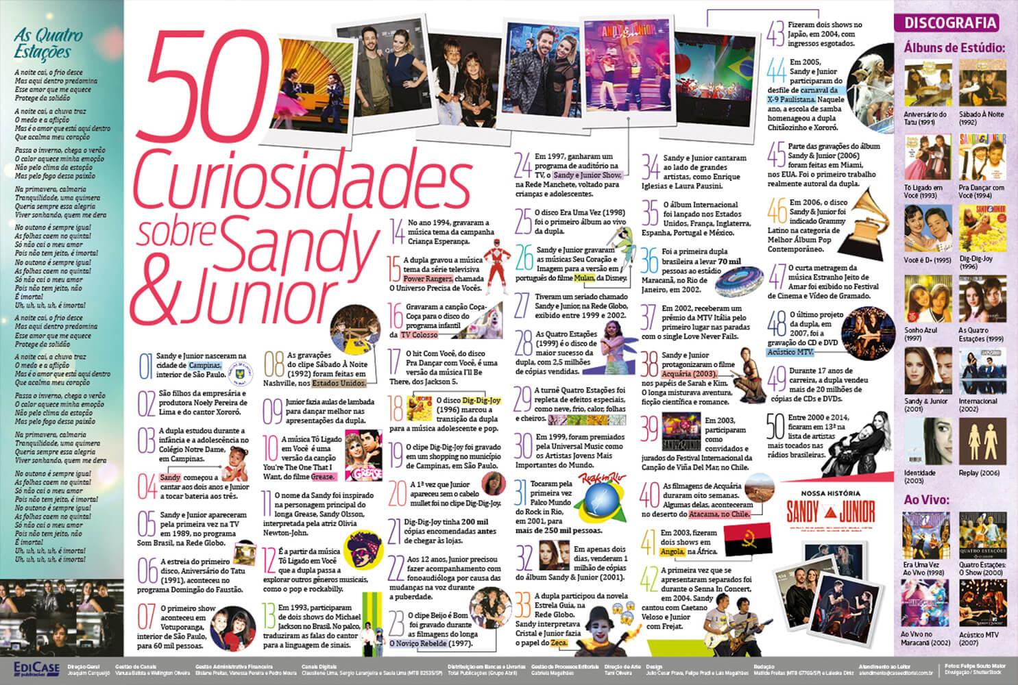 Pôster Sandy & Junior Ed. 02  - EdiCase Publicações