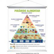Pirâmide Alimentar Antiga- Banner 100x90cm