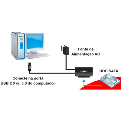 Conversor usb 3.0 para sata Comtac