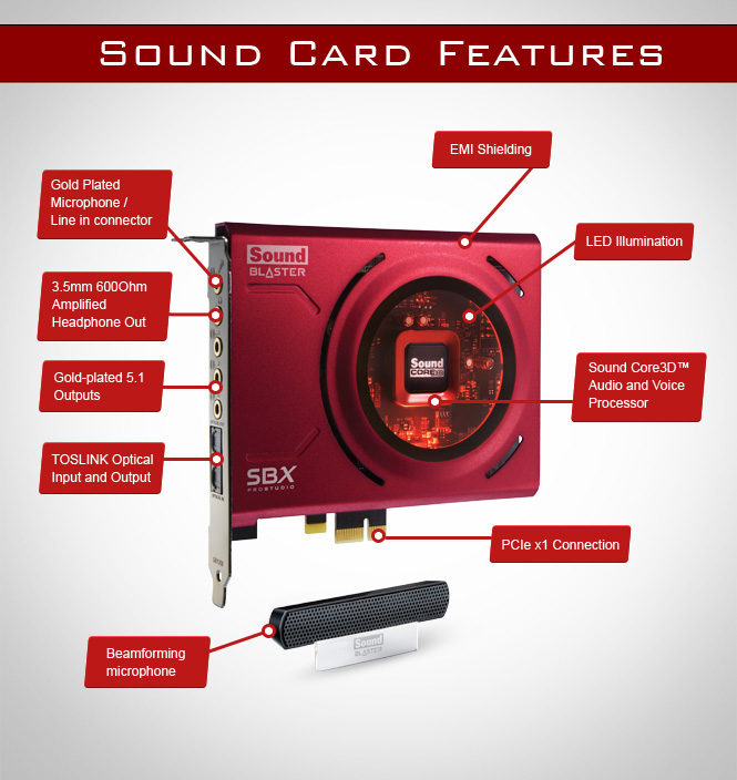 Placa de Som PCI-Express Sound Blaster Z SB1500 70SB150000000